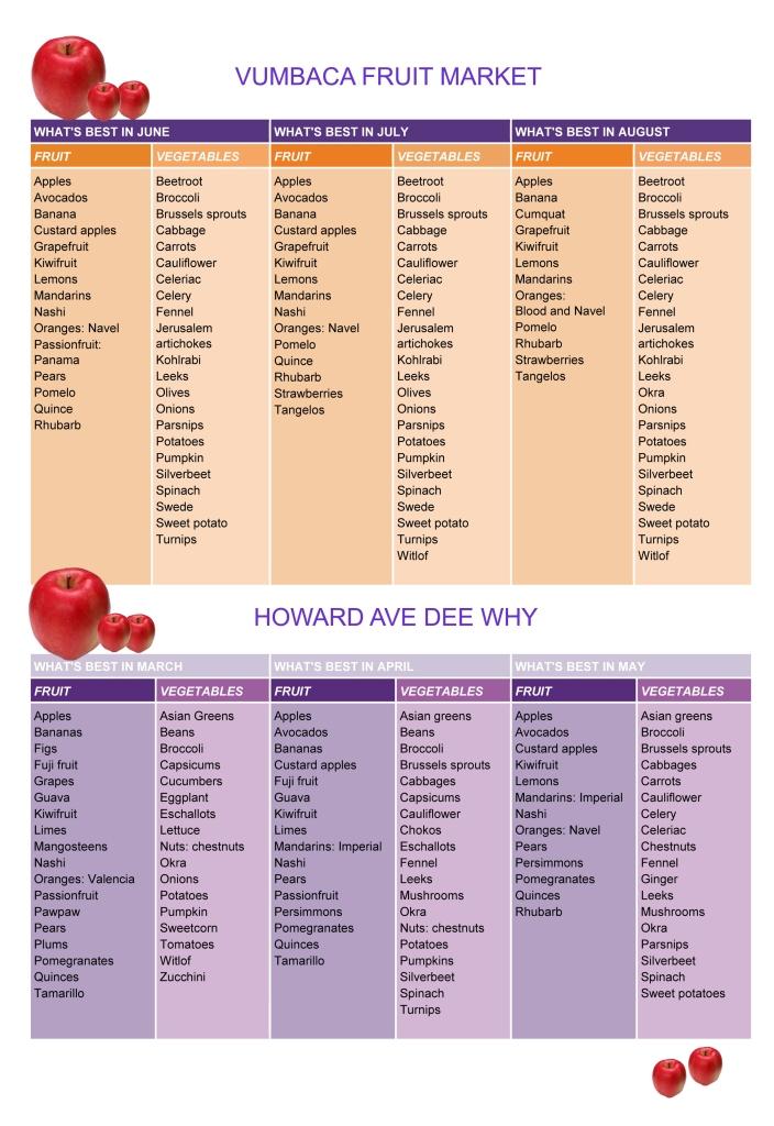 VFM seasonal fruit veg chart1-b-bigger
