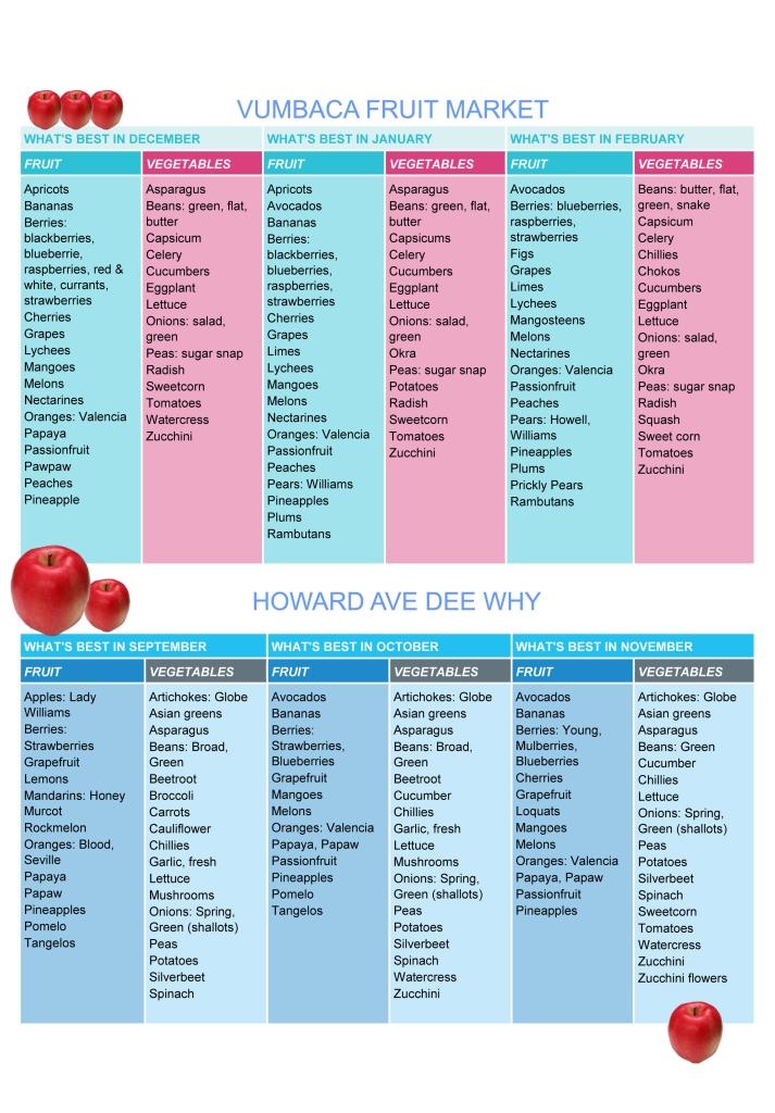 VFM seasonal fruit veg chart2-b2-bigger